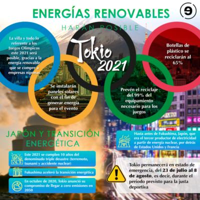 Juegos Olímpicos de Tokio 2021 y transición energética